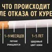 Используйте эти 5 шагов, чтоб отказаться от курения
