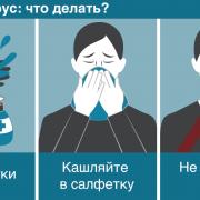 Коронавирус: каковы симптомы и как от него защититься?